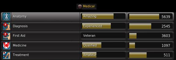 4medical.