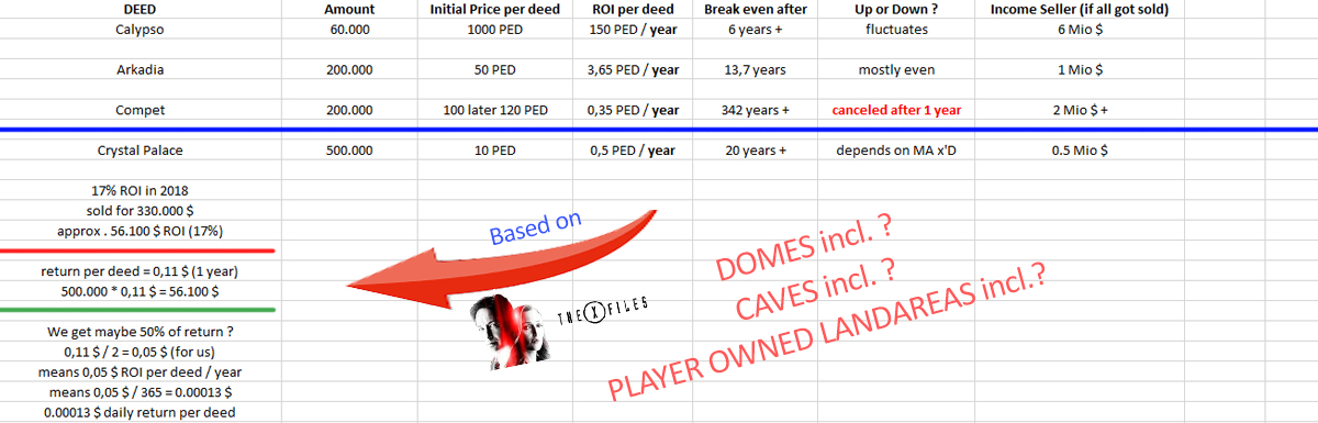 !deed sales aio graphic.