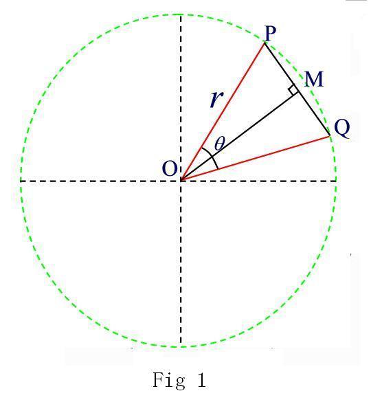 non-euclicd-Fig1.
