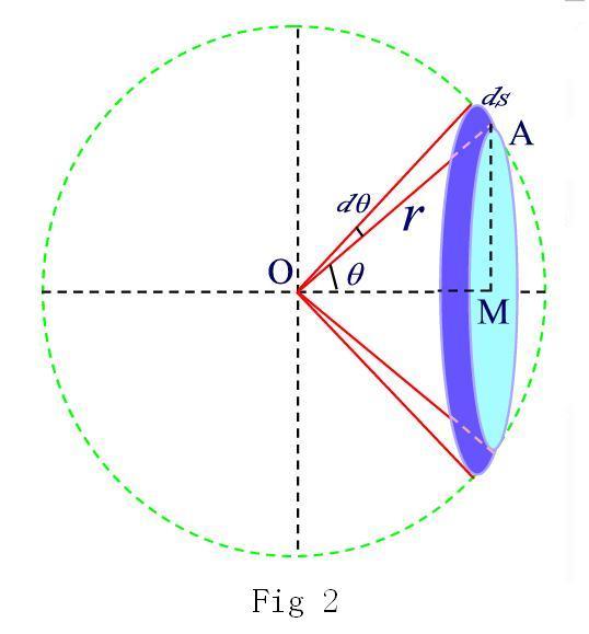 non-euclicd-Fig2.