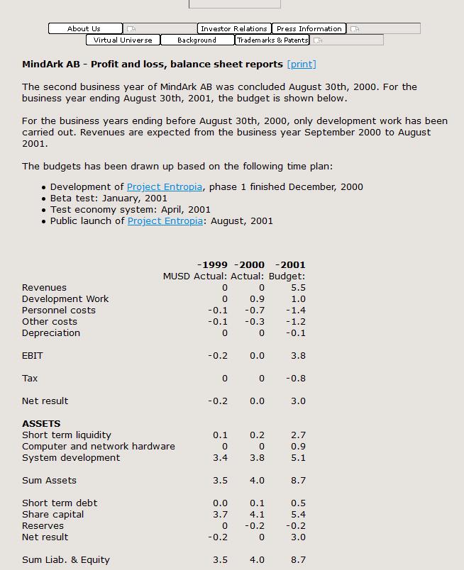profit and loss 2001.