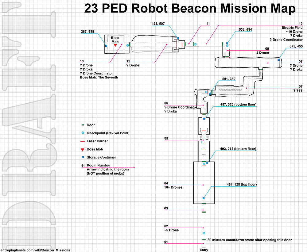23 PED Robot Beacon Mission Level Map